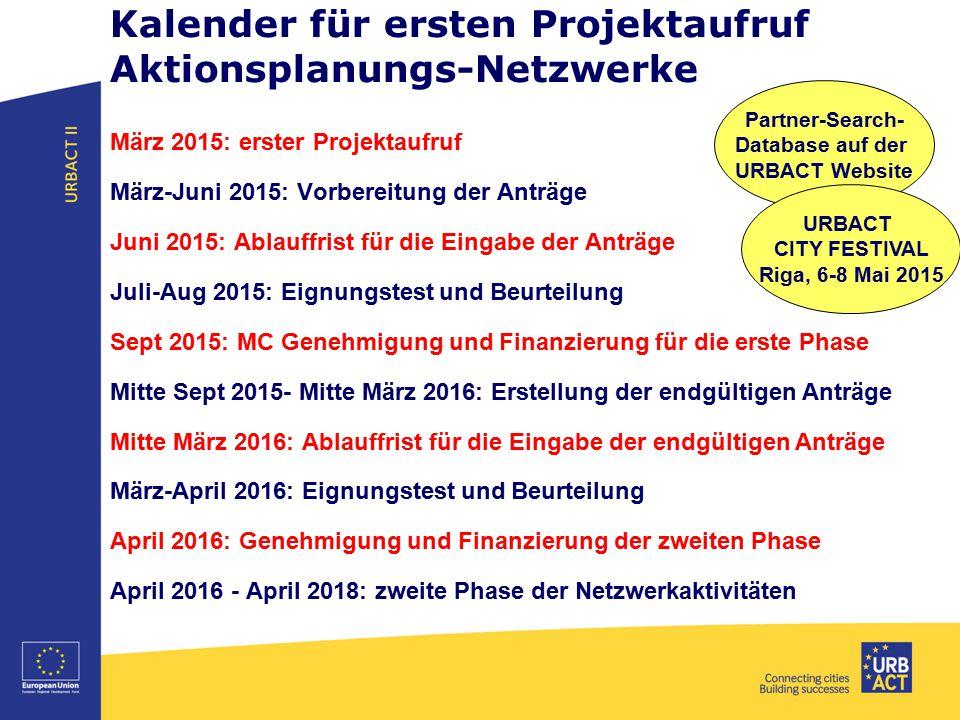 Kalender für ersten Projektaufruf Aktionsplanungs-Netzwerke März 2015: erster Projektaufruf März-Juni 2015: Vorbereitung der Anträge Juni 2015: Ablauf