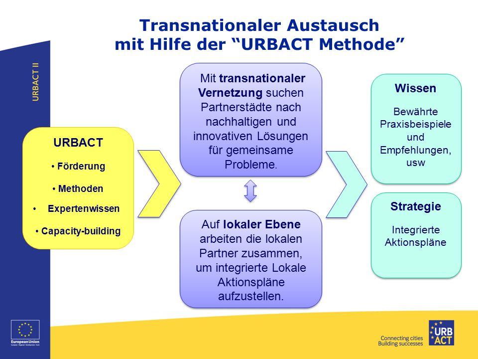"""Transnationaler Austausch mit Hilfe der """"URBACT Methode"""" Mit transnationaler Vernetzung suchen Partnerstädte nach nachhaltigen und innovativen Lösunge"""