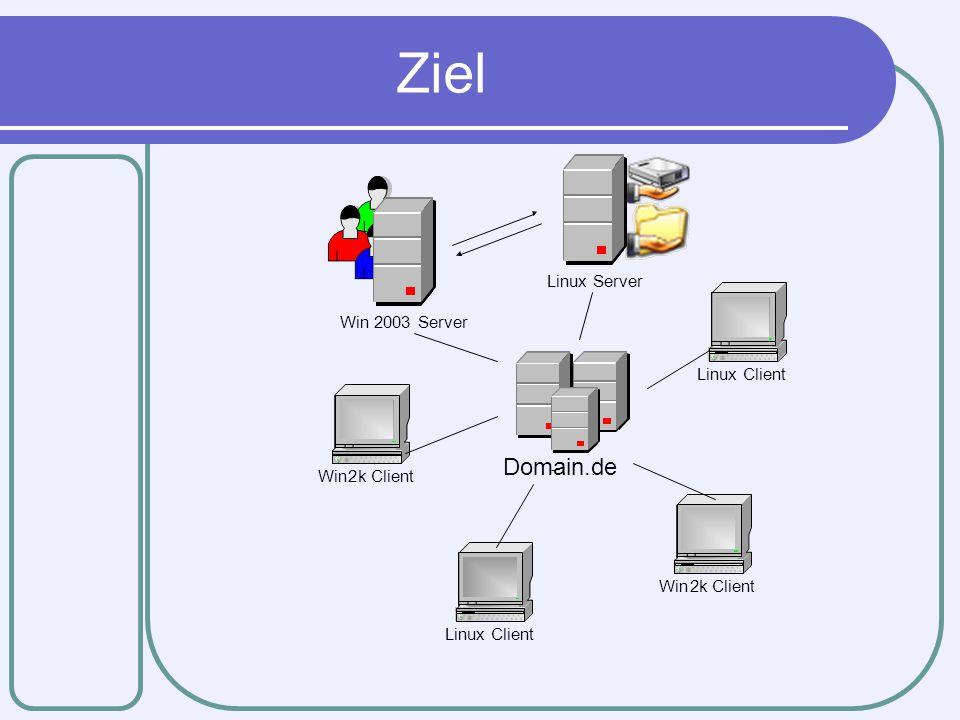 Ziel -. Win2003Server Linux Server Win2k Client Linux Client Win2k Client Domain.de