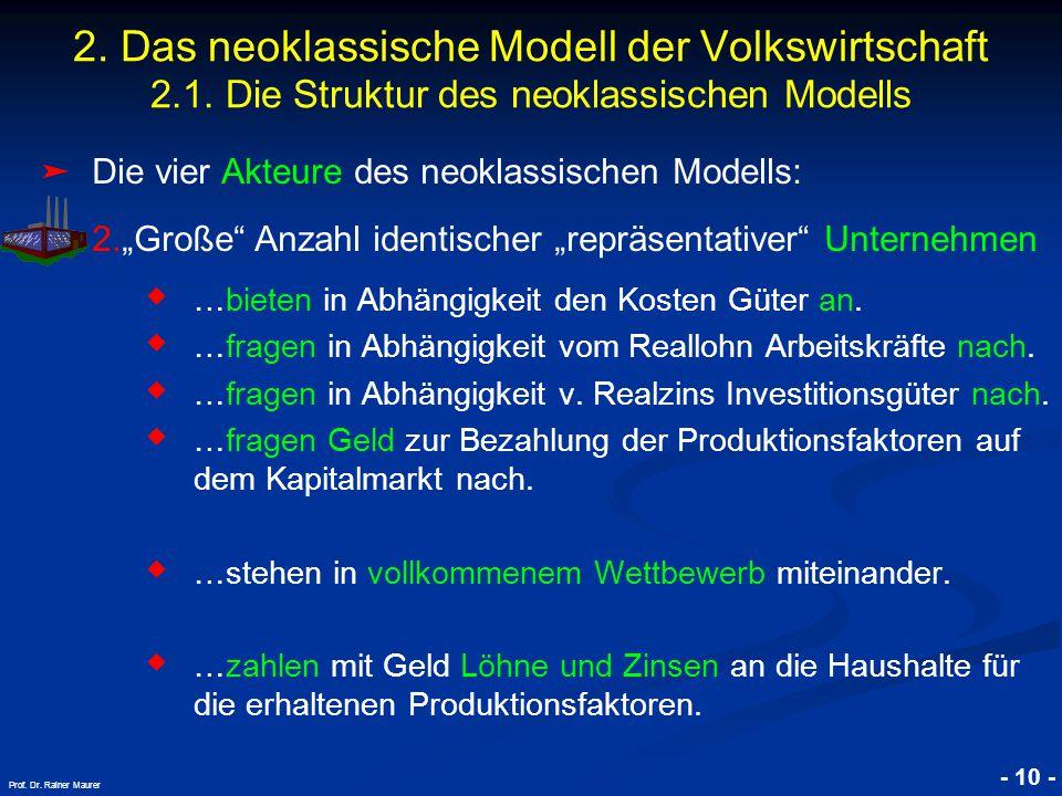 © RAINER MAURER, Pforzheim - 10 - Prof. Dr. Rainer Maurer 2. Das neoklassische Modell der Volkswirtschaft 2.1. Die Struktur des neoklassischen Modells