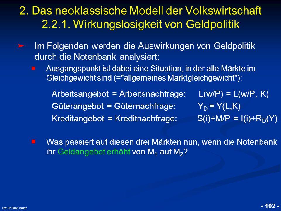 © RAINER MAURER, Pforzheim - 102 - Prof. Dr. Rainer Maurer 2. Das neoklassische Modell der Volkswirtschaft 2.2.1. Wirkungslosigkeit von Geldpolitik ➤