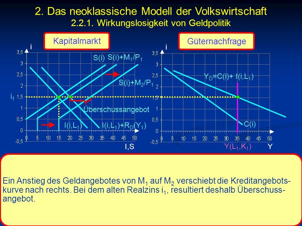 © RAINER MAURER, Pforzheim - 103 - Prof. Dr. Rainer Maurer i I,S i i1i1 C(i) Y Ein Anstieg des Geldangebotes von M 1 auf M 2 verschiebt die Kreditange