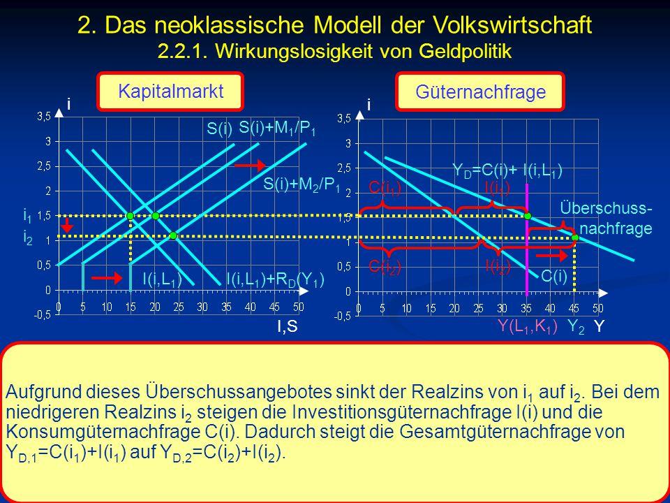 © RAINER MAURER, Pforzheim - 104 - Prof. Dr. Rainer Maurer i I,S i i1i1 C(i) Y Aufgrund dieses Überschussangebotes sinkt der Realzins von i 1 auf i 2.
