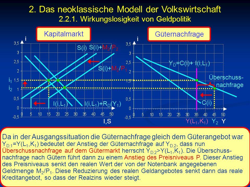 © RAINER MAURER, Pforzheim - 105 - Prof. Dr. Rainer Maurer i I,S i i1i1 C(i) Y Da in der Ausgangssituation die Güternachfrage gleich dem Güterangebot
