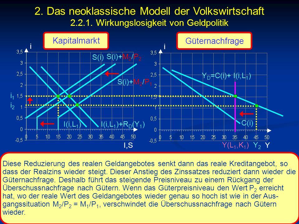 © RAINER MAURER, Pforzheim - 106 - Prof. Dr. Rainer Maurer i I,S i i1i1 C(i) Y Diese Reduzierung des realen Geldangebotes senkt dann das reale Kredita