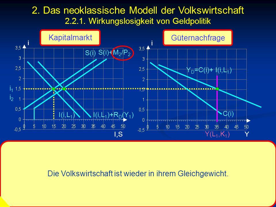 © RAINER MAURER, Pforzheim - 107 - Prof. Dr. Rainer Maurer i I,S i i1i1 C(i) Y Die Volkswirtschaft ist wieder in ihrem Gleichgewicht. 2. Das neoklassi