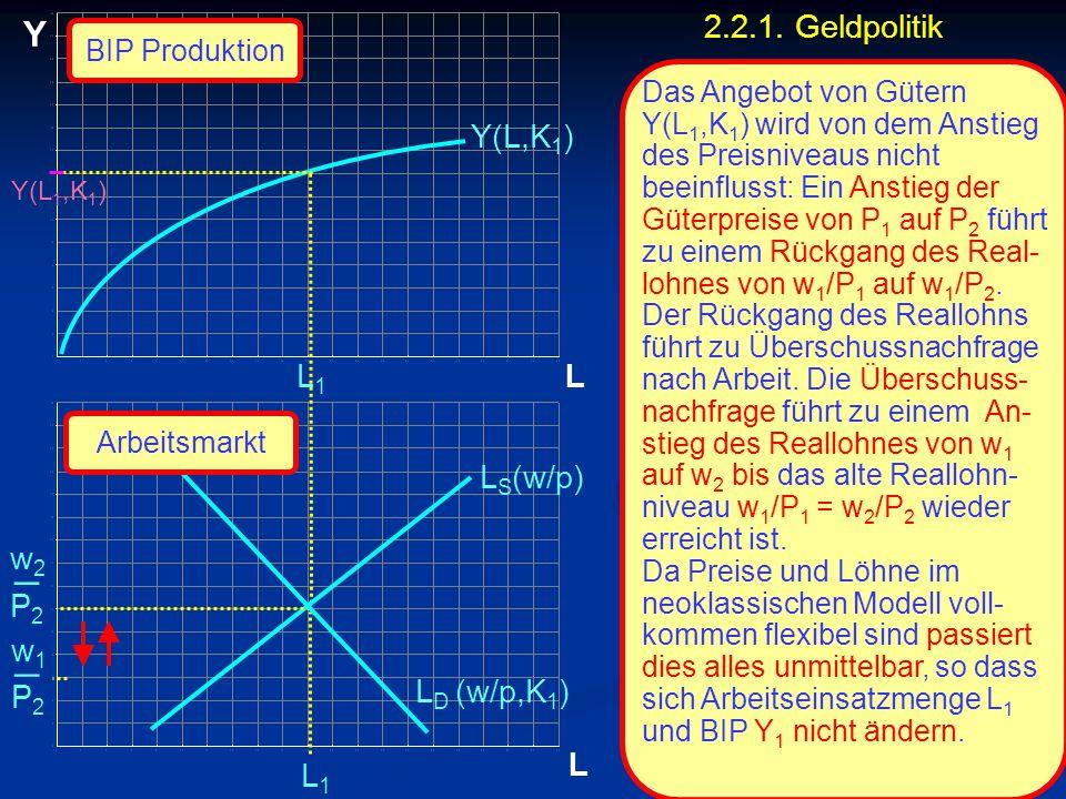 © RAINER MAURER, Pforzheim P2P2 w2w2 _ L Y L L1L1 L1L1 Y(L,K 1 ) L S (w/p) BIP Produktion L D (w/p,K 1 ) Arbeitsmarkt P2P2 w1w1 _ Das Angebot von Gütern Y(L 1,K 1 ) wird von dem Anstieg des Preisniveaus nicht beeinflusst: Ein Anstieg der Güterpreise von P 1 auf P 2 führt zu einem Rückgang des Real- lohnes von w 1 /P 1 auf w 1 /P 2.