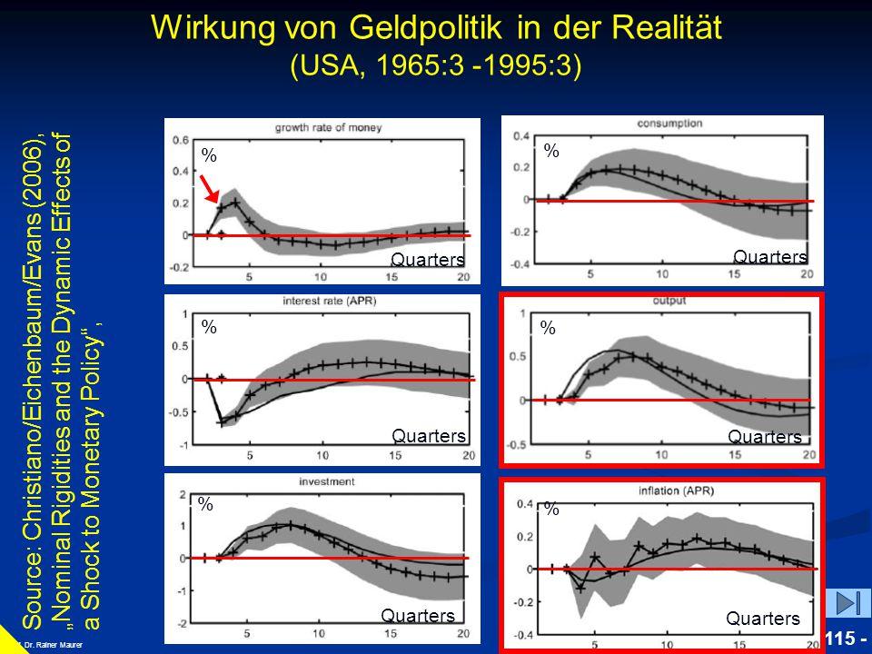 "© RAINER MAURER, Pforzheim - 115 - Prof. Dr. Rainer Maurer Source: Christiano/Eichenbaum/Evans (2006), ""Nominal Rigidities and the Dynamic Effects of"