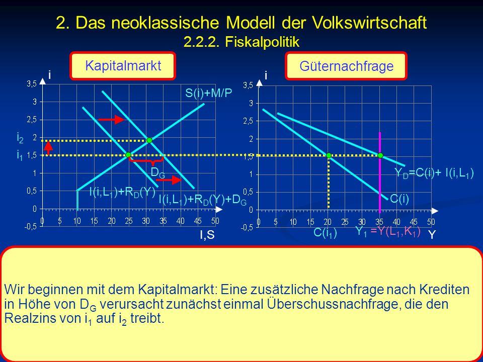 © RAINER MAURER, Pforzheim - 119 - Prof. Dr. Rainer Maurer i I,S i i1i1 C(i) Y Wir beginnen mit dem Kapitalmarkt: Eine zusätzliche Nachfrage nach Kred