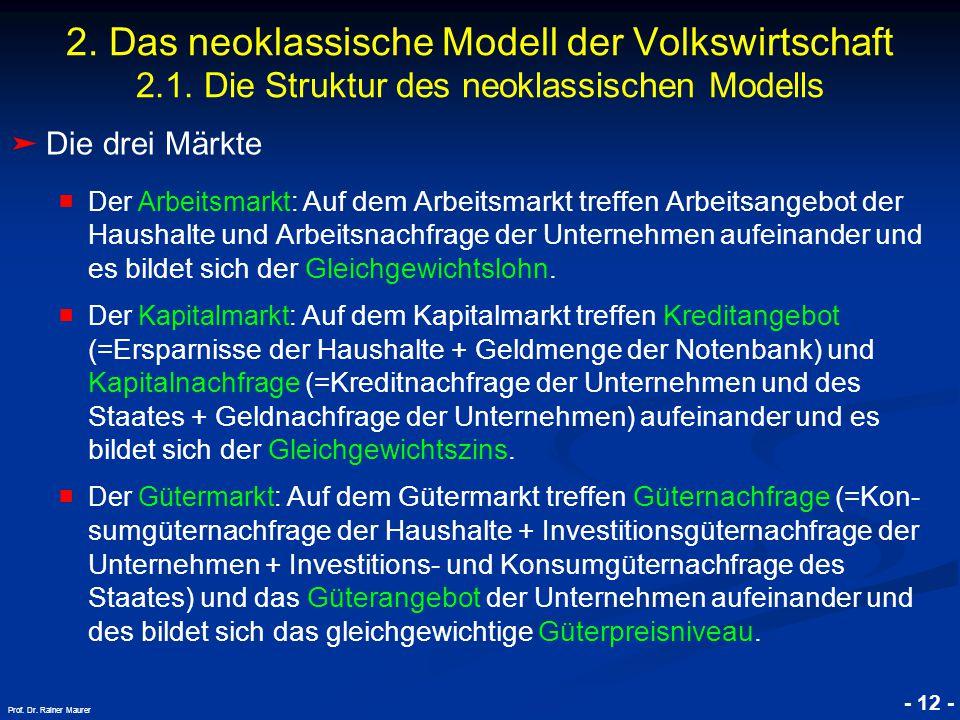 © RAINER MAURER, Pforzheim - 12 - Prof. Dr. Rainer Maurer 2. Das neoklassische Modell der Volkswirtschaft 2.1. Die Struktur des neoklassischen Modells
