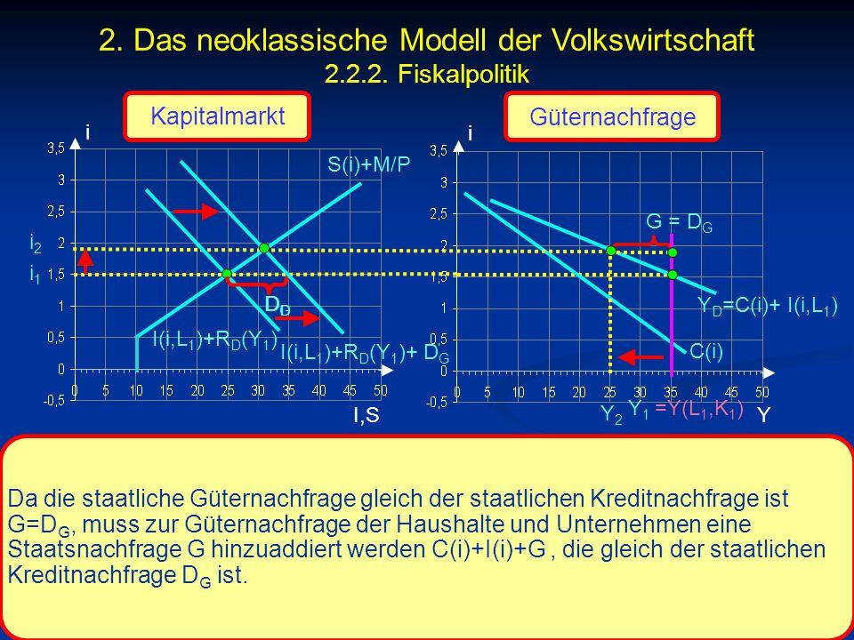 © RAINER MAURER, Pforzheim - 121 - Prof. Dr. Rainer Maurer i I,S i i1i1 C(i) Y Da die staatliche Güternachfrage gleich der staatlichen Kreditnachfrage