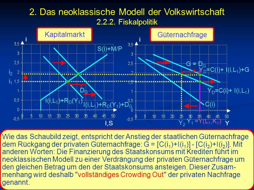 © RAINER MAURER, Pforzheim - 122 - Prof. Dr. Rainer Maurer i I,S i i1i1 C(i) Y Wie das Schaubild zeigt, entspricht der Anstieg der staatlichen Güterna