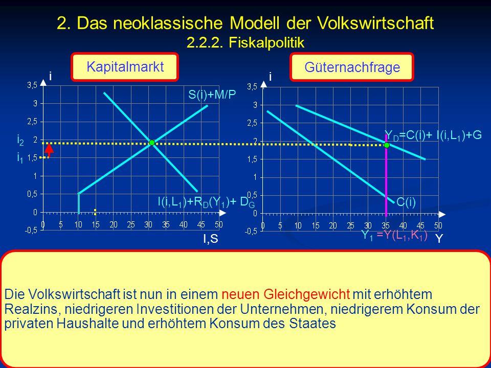 © RAINER MAURER, Pforzheim - 123 - Prof. Dr. Rainer Maurer i I,S i i1i1 C(i) Y Die Volkswirtschaft ist nun in einem neuen Gleichgewicht mit erhöhtem R