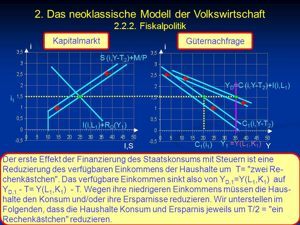 © RAINER MAURER, Pforzheim - 126 - Prof. Dr. Rainer Maurer i I,S i Y Der erste Effekt der Finanzierung des Staatskonsums mit Steuern ist eine Reduzier