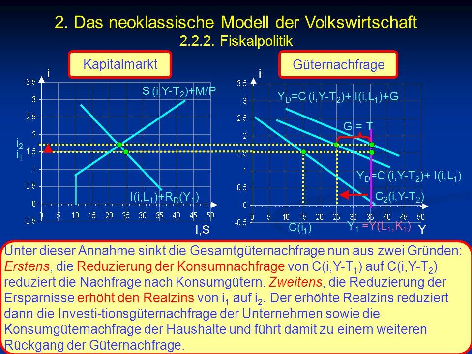 © RAINER MAURER, Pforzheim - 128 - Prof. Dr. Rainer Maurer i I,S i i1i1 Y 2. Das neoklassische Modell der Volkswirtschaft 2.2.2. Fiskalpolitik Kapital