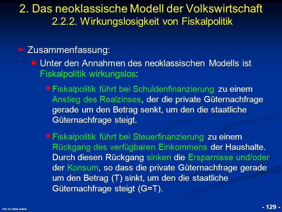 © RAINER MAURER, Pforzheim - 129 - Prof. Dr. Rainer Maurer 2. Das neoklassische Modell der Volkswirtschaft 2.2.2. Wirkungslosigkeit von Fiskalpolitik