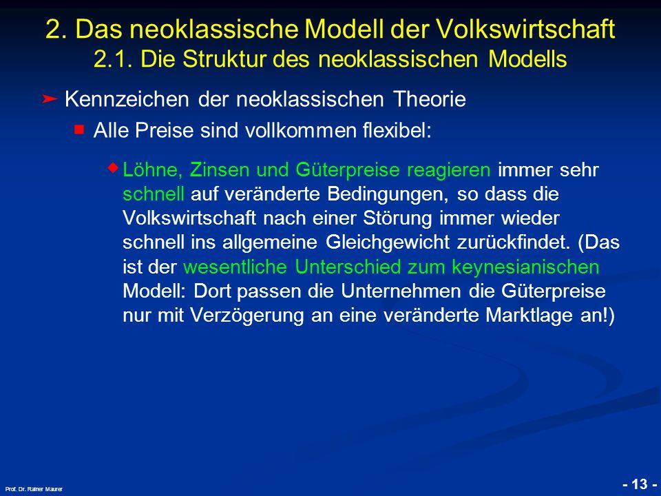 © RAINER MAURER, Pforzheim - 13 - Prof. Dr. Rainer Maurer 2. Das neoklassische Modell der Volkswirtschaft 2.1. Die Struktur des neoklassischen Modells