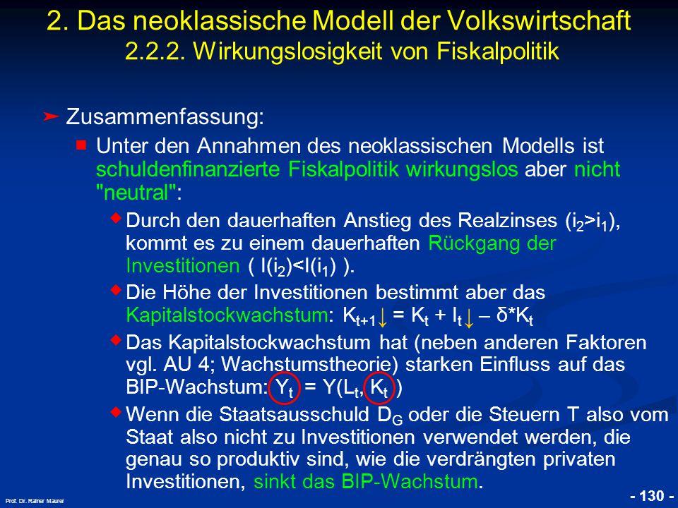 © RAINER MAURER, Pforzheim - 130 - Prof. Dr. Rainer Maurer 2. Das neoklassische Modell der Volkswirtschaft 2.2.2. Wirkungslosigkeit von Fiskalpolitik