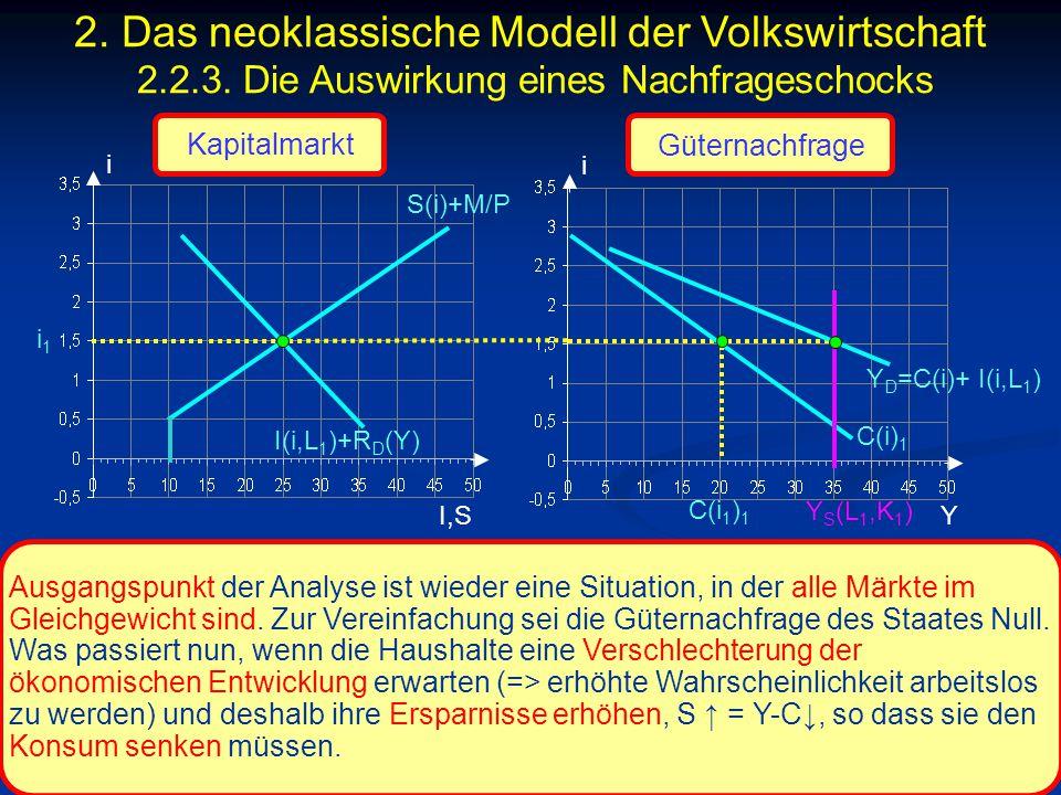 © RAINER MAURER, Pforzheim - 135 - Prof. Dr. Rainer Maurer i I,S i i1i1 Y Ausgangspunkt der Analyse ist wieder eine Situation, in der alle Märkte im G