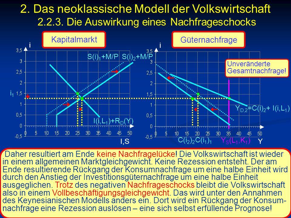 © RAINER MAURER, Pforzheim - 138 - Prof. Dr. Rainer Maurer i I,S i i1i1 Y Daher resultiert am Ende keine Nachfragelücke! Die Volkswirtschaft ist wiede