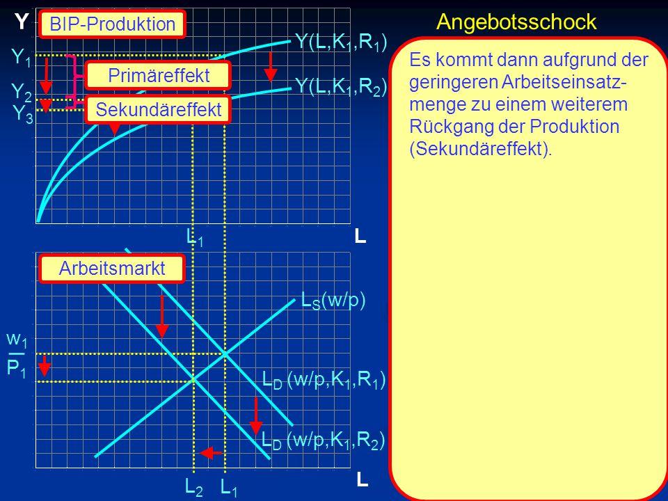 © RAINER MAURER, Pforzheim P1P1 w1w1 _ L Y L Y2Y2 L1L1 L1L1 Y(L,K 1,R 2 ) L S (w/p) L D (w/p,K 1,R 2 ) Y(L,K 1,R 1 ) Es kommt dann aufgrund der gering
