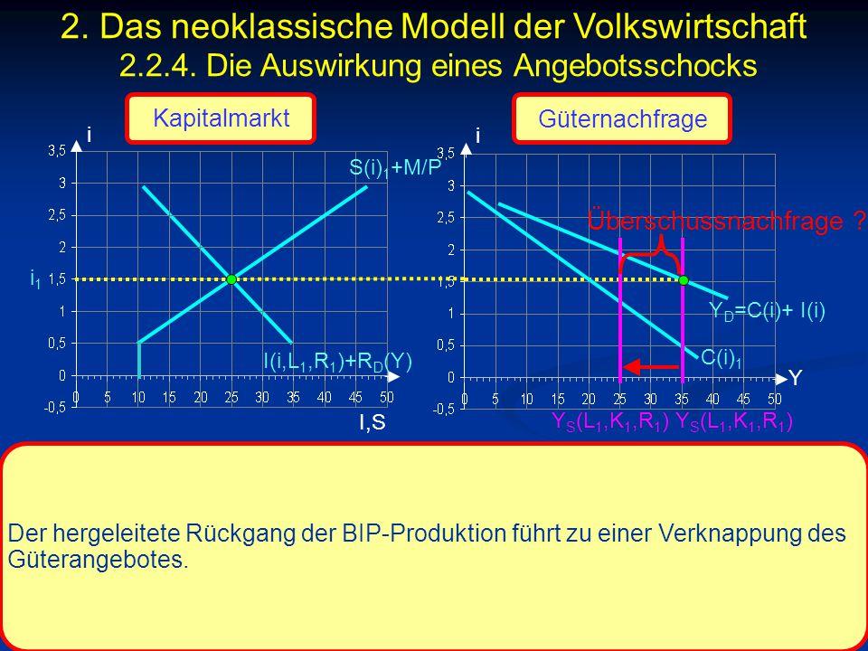 © RAINER MAURER, Pforzheim - 147 - Prof. Dr. Rainer Maurer i I,S i i1i1 Y Der hergeleitete Rückgang der BIP-Produktion führt zu einer Verknappung des
