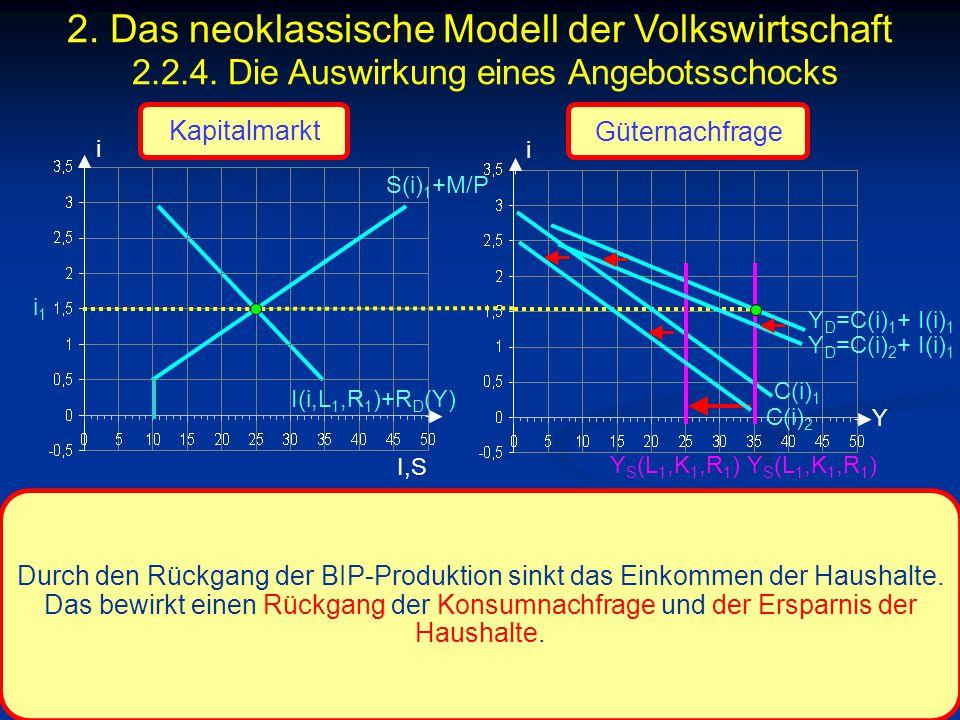 © RAINER MAURER, Pforzheim - 148 - Prof. Dr. Rainer Maurer i I,S i i1i1 Y Durch den Rückgang der BIP-Produktion sinkt das Einkommen der Haushalte. Das