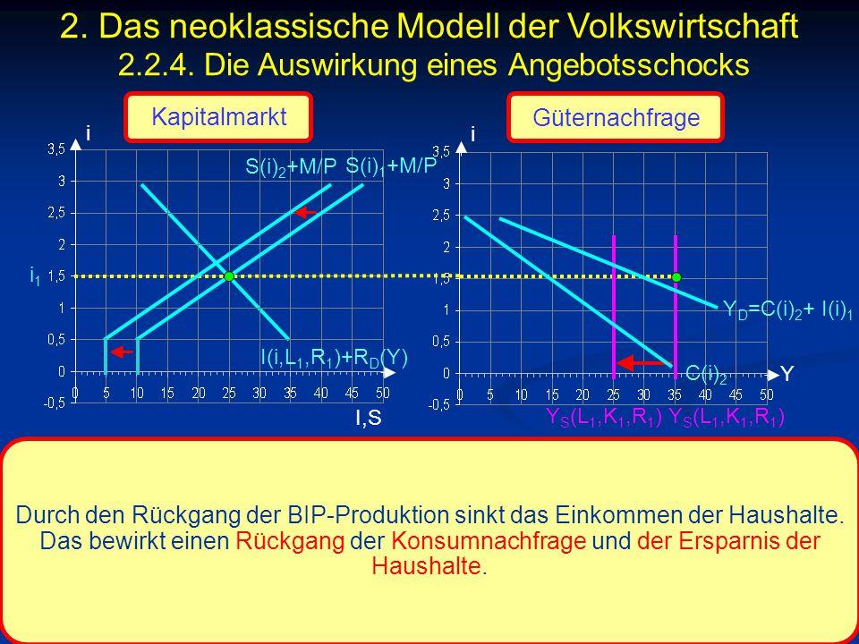 © RAINER MAURER, Pforzheim - 149 - Prof. Dr. Rainer Maurer i I,S i i1i1 Y Durch den Rückgang der BIP-Produktion sinkt das Einkommen der Haushalte. Das