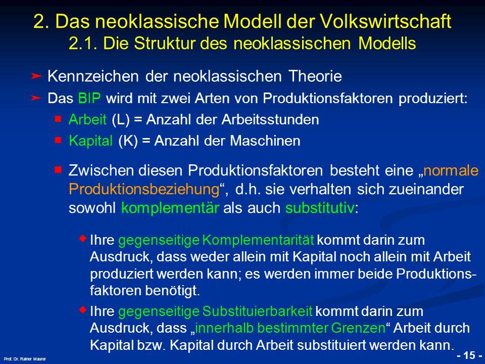 © RAINER MAURER, Pforzheim - 15 - Prof. Dr. Rainer Maurer 2. Das neoklassische Modell der Volkswirtschaft 2.1. Die Struktur des neoklassischen Modells