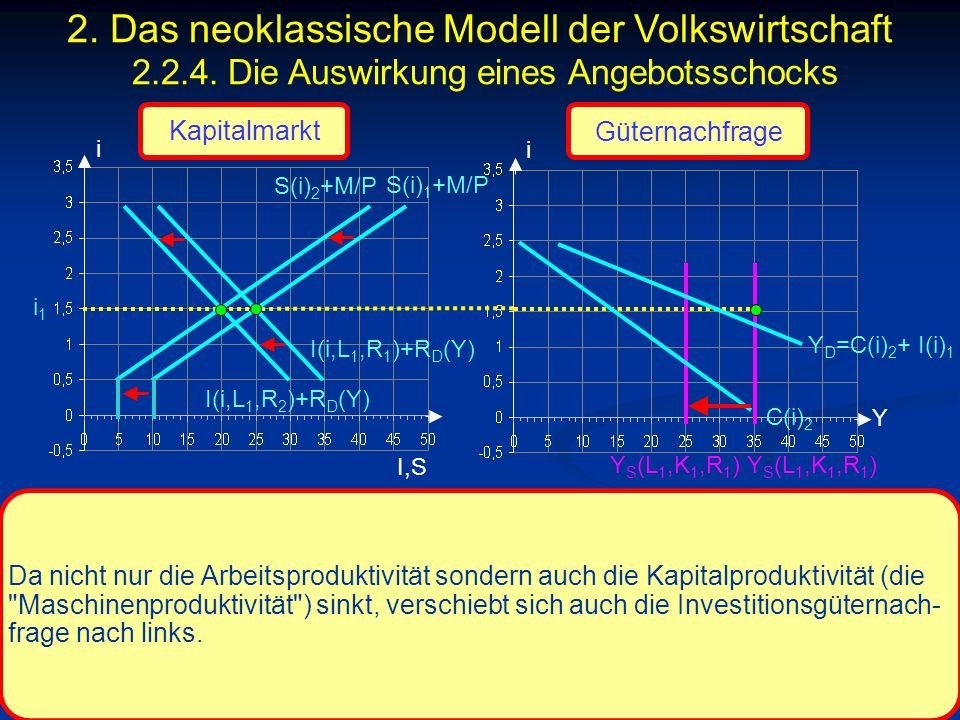 © RAINER MAURER, Pforzheim - 150 - Prof. Dr. Rainer Maurer i I,S i i1i1 Y Da nicht nur die Arbeitsproduktivität sondern auch die Kapitalproduktivität