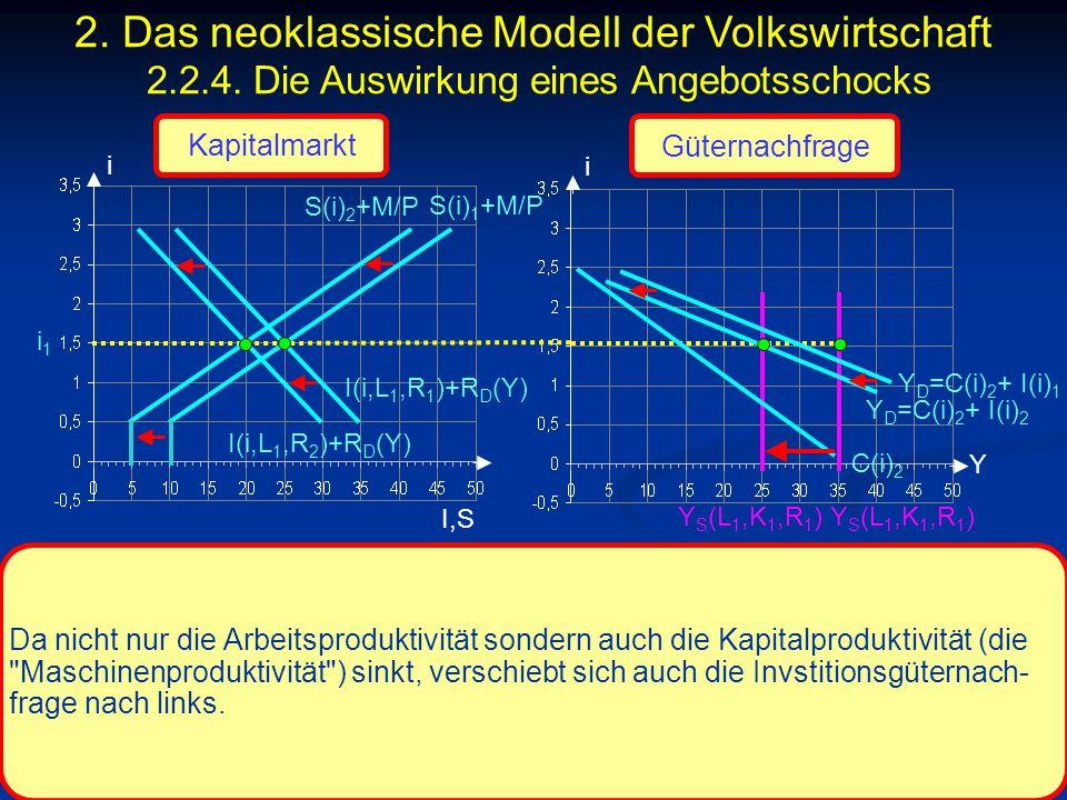 © RAINER MAURER, Pforzheim - 151 - Prof. Dr. Rainer Maurer i I,S i i1i1 Y Da nicht nur die Arbeitsproduktivität sondern auch die Kapitalproduktivität