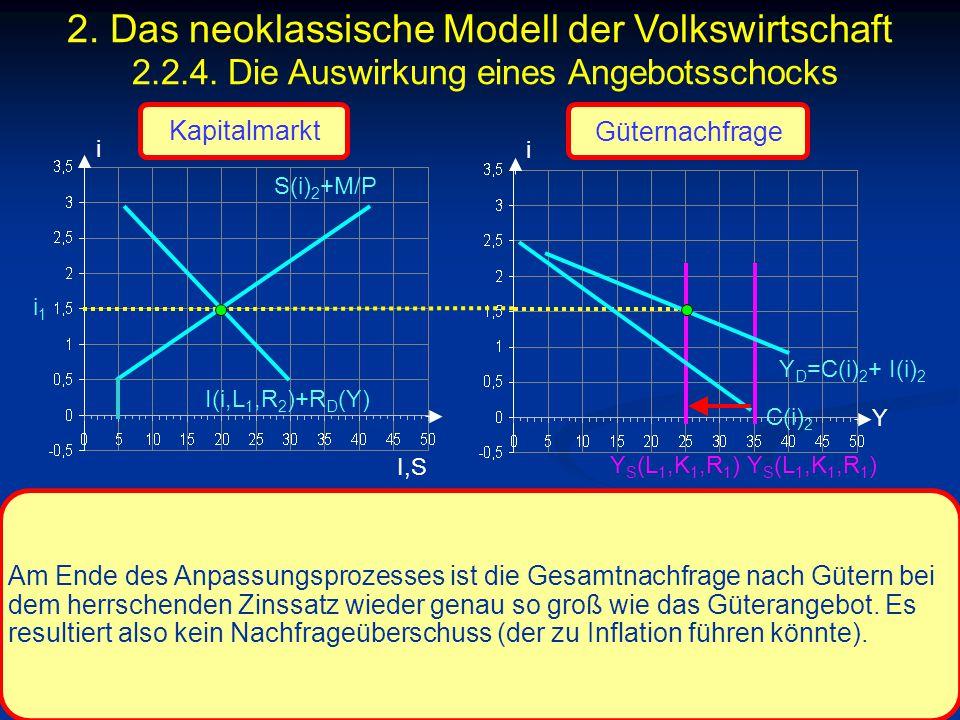 © RAINER MAURER, Pforzheim - 153 - Prof. Dr. Rainer Maurer i I,S i i1i1 Y Am Ende des Anpassungsprozesses ist die Gesamtnachfrage nach Gütern bei dem