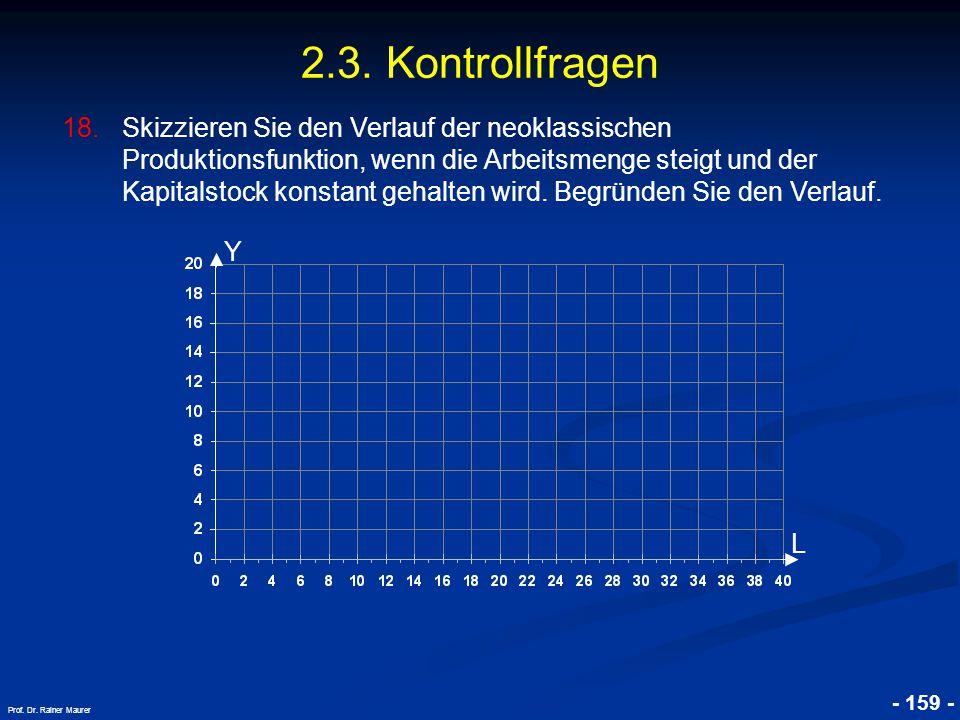 © RAINER MAURER, Pforzheim - 159 - Prof. Dr. Rainer Maurer 2.3. Kontrollfragen 18.Skizzieren Sie den Verlauf der neoklassischen Produktionsfunktion, w