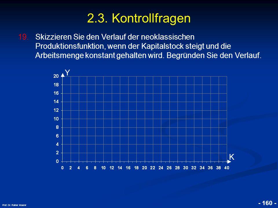 © RAINER MAURER, Pforzheim - 160 - Prof. Dr. Rainer Maurer 2.3. Kontrollfragen 19.Skizzieren Sie den Verlauf der neoklassischen Produktionsfunktion, w