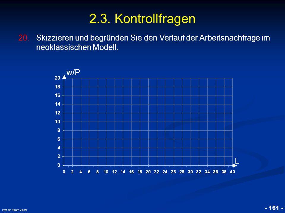 © RAINER MAURER, Pforzheim - 161 - Prof. Dr. Rainer Maurer 2.3. Kontrollfragen 20.Skizzieren und begründen Sie den Verlauf der Arbeitsnachfrage im neo