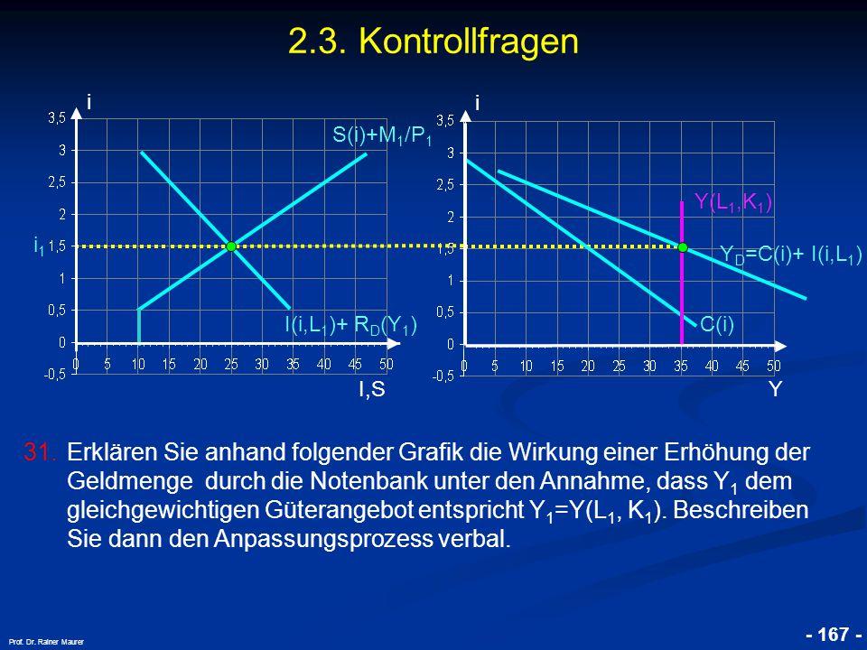 © RAINER MAURER, Pforzheim - 167 - Prof. Dr. Rainer Maurer i I,S i C(i) Y Y D =C(i)+ I(i,L 1 ) I(i,L 1 )+ R D (Y 1 ) i1i1 S(i)+M 1 /P 1 2.3. Kontrollf