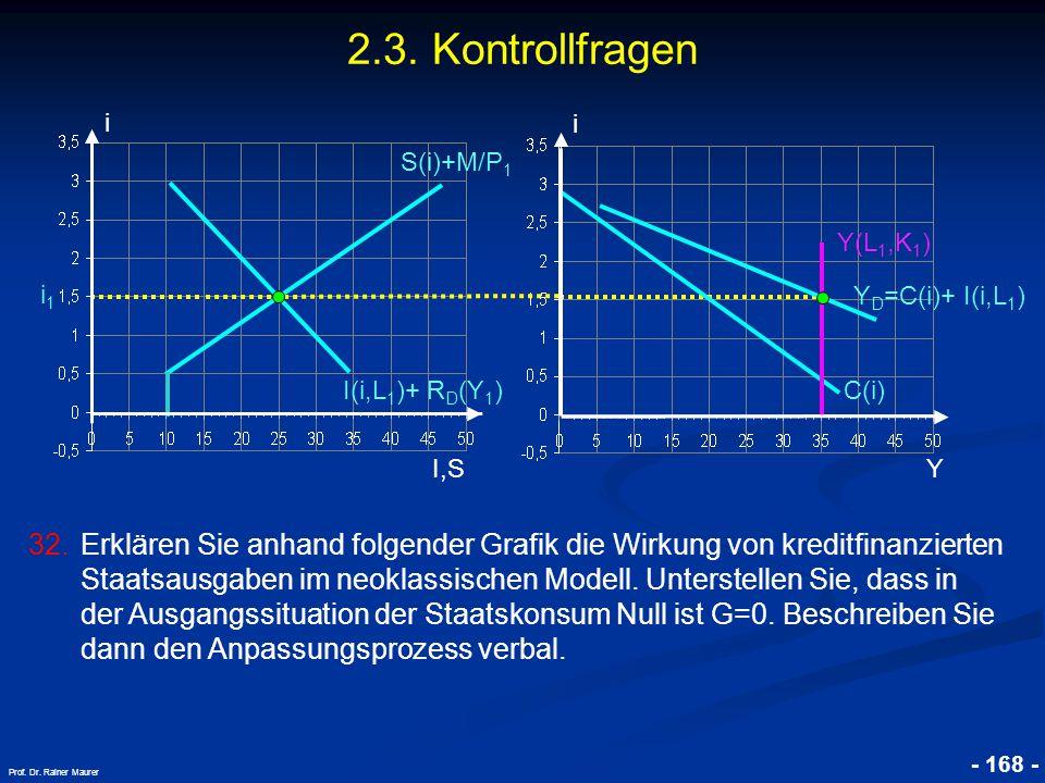 © RAINER MAURER, Pforzheim - 168 - Prof. Dr. Rainer Maurer i I,S i C(i) Y Y D =C(i)+ I(i,L 1 ) I(i,L 1 )+ R D (Y 1 ) i1i1 S(i)+M/P 1 2.3. Kontrollfrag