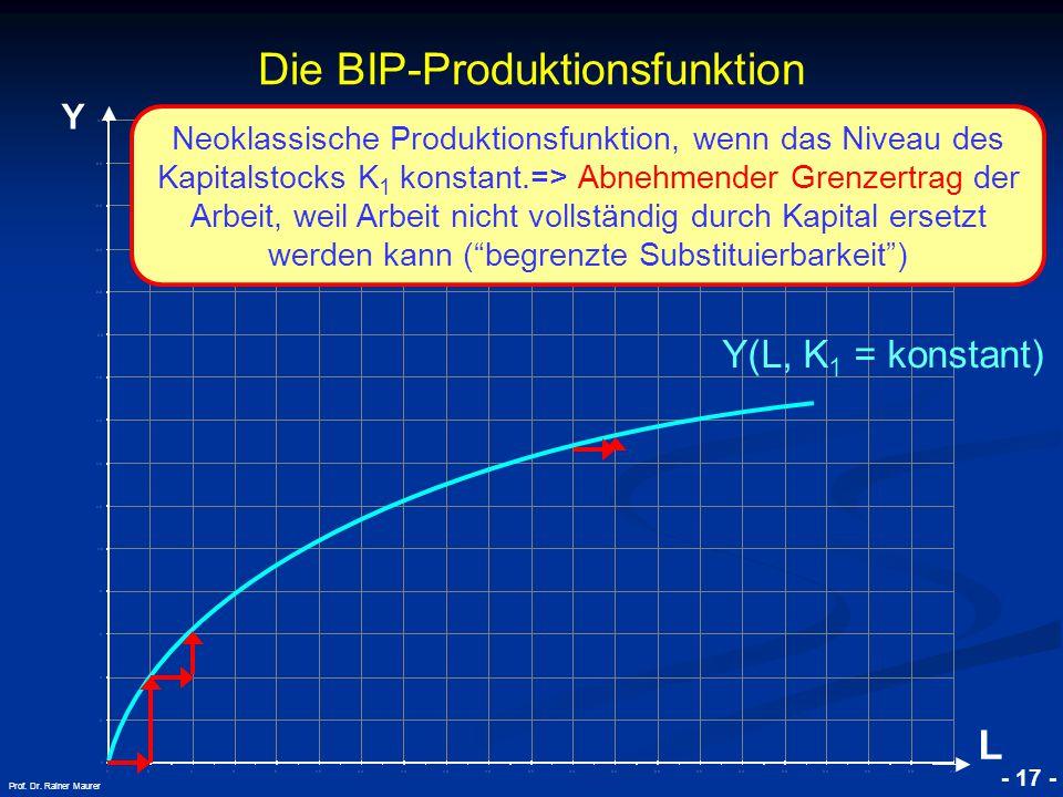 © RAINER MAURER, Pforzheim - 17 - Prof. Dr. Rainer Maurer Y(L, K 1 = konstant) Die BIP-Produktionsfunktion L Neoklassische Produktionsfunktion, wenn d