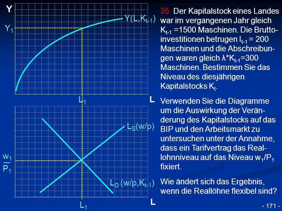 © RAINER MAURER, Pforzheim L Y L Y1Y1 L1L1 L1L1 Y(L,K t-1 ) L S (w/p) L D (w/p,K t-1 ) P1P1 w1w1 _ 35. Der Kapitalstock eines Landes war im vergangene