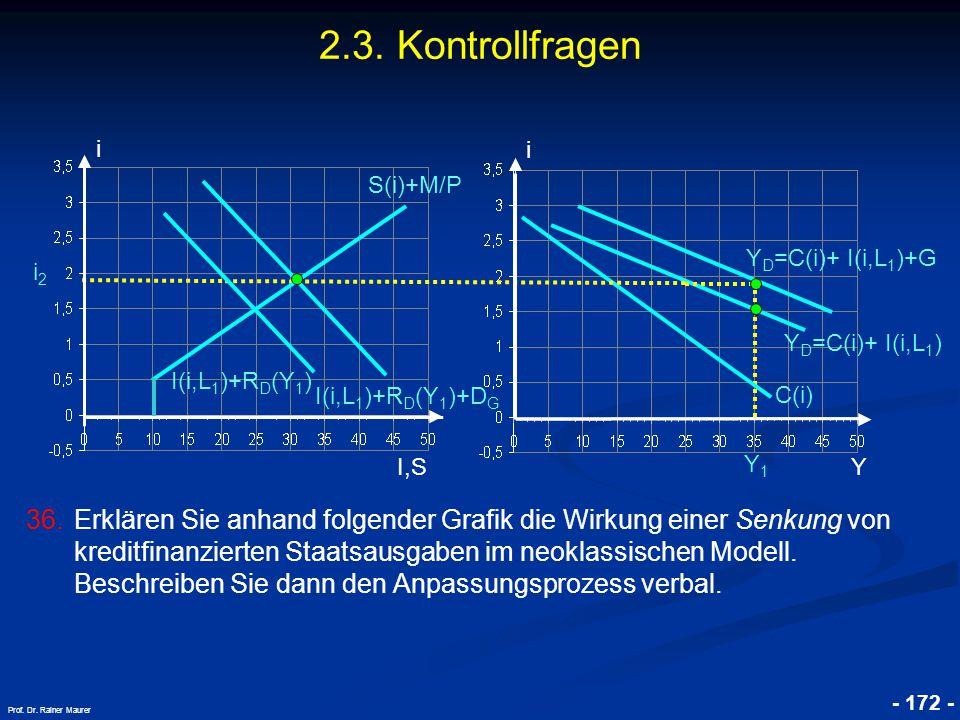© RAINER MAURER, Pforzheim - 172 - Prof. Dr. Rainer Maurer i I,S i C(i) Y Y D =C(i)+ I(i,L 1 ) Y D =C(i)+ I(i,L 1 )+G i2i2 S(i)+M/P Y1Y1 I(i,L 1 )+R D