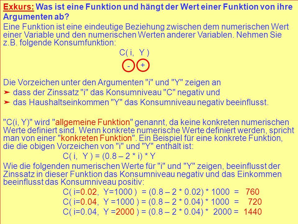 © RAINER MAURER, Pforzheim - 174 - Prof. Dr. Rainer Maurer Investment Demand of Firms L 2 > L 1 i I I( i, L 1 ) − Due to the complementarity of capita