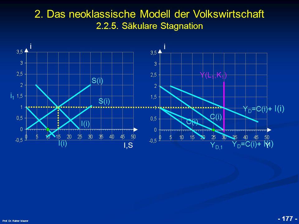 © RAINER MAURER, Pforzheim - 177 - Prof. Dr. Rainer Maurer i I,S i i1i1 C(i) Y Y D,1 I(i) S(i) Y D =C(i)+ I(i) Y(L 1,K 1 ) 2. Das neoklassische Modell