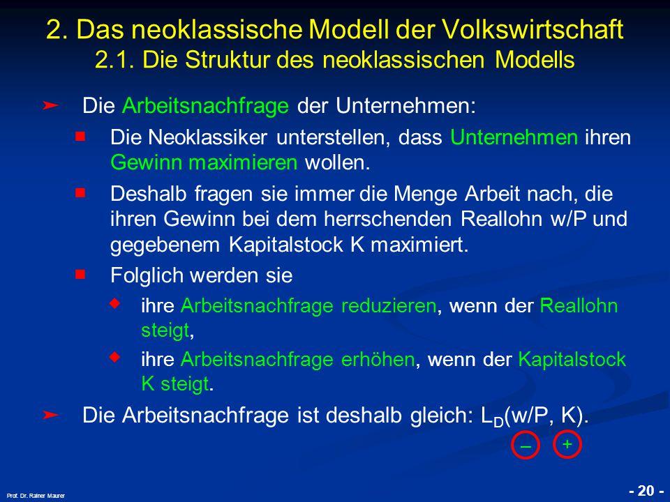 © RAINER MAURER, Pforzheim - 20 - Prof. Dr. Rainer Maurer 2. Das neoklassische Modell der Volkswirtschaft 2.1. Die Struktur des neoklassischen Modells