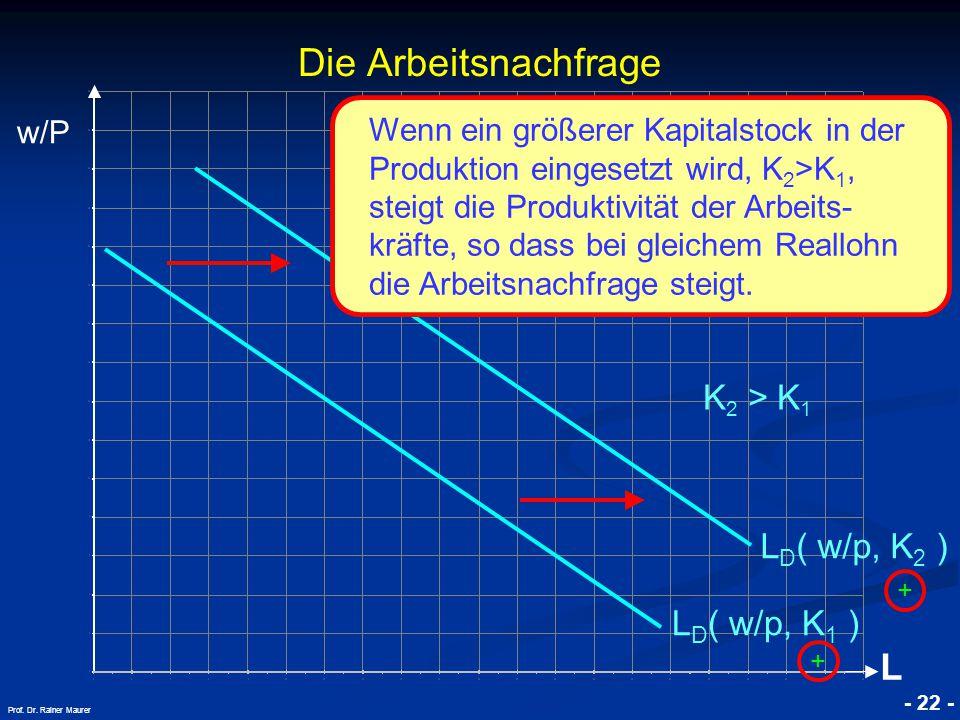 © RAINER MAURER, Pforzheim - 22 - Prof. Dr. Rainer Maurer Die Arbeitsnachfrage K 2 > K 1 Wenn ein größerer Kapitalstock in der Produktion eingesetzt w
