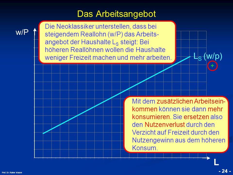 © RAINER MAURER, Pforzheim - 24 - Prof. Dr. Rainer Maurer Das Arbeitsangebot w/P L L S (w/p) Mit dem zusätzlichen Arbeitsein- kommen können sie dann m