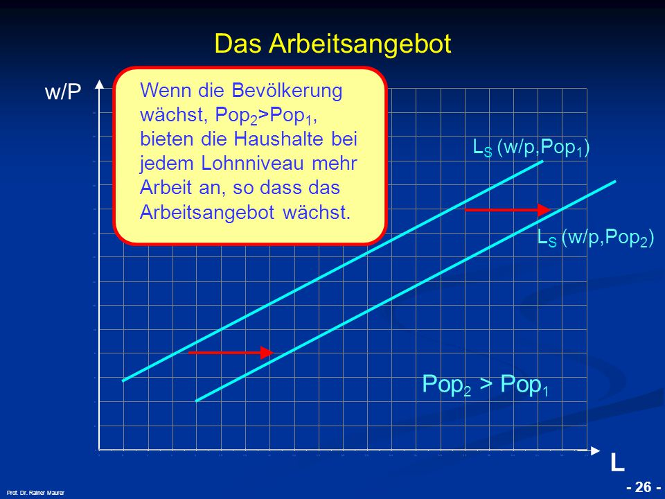 © RAINER MAURER, Pforzheim - 26 - Prof.Dr.