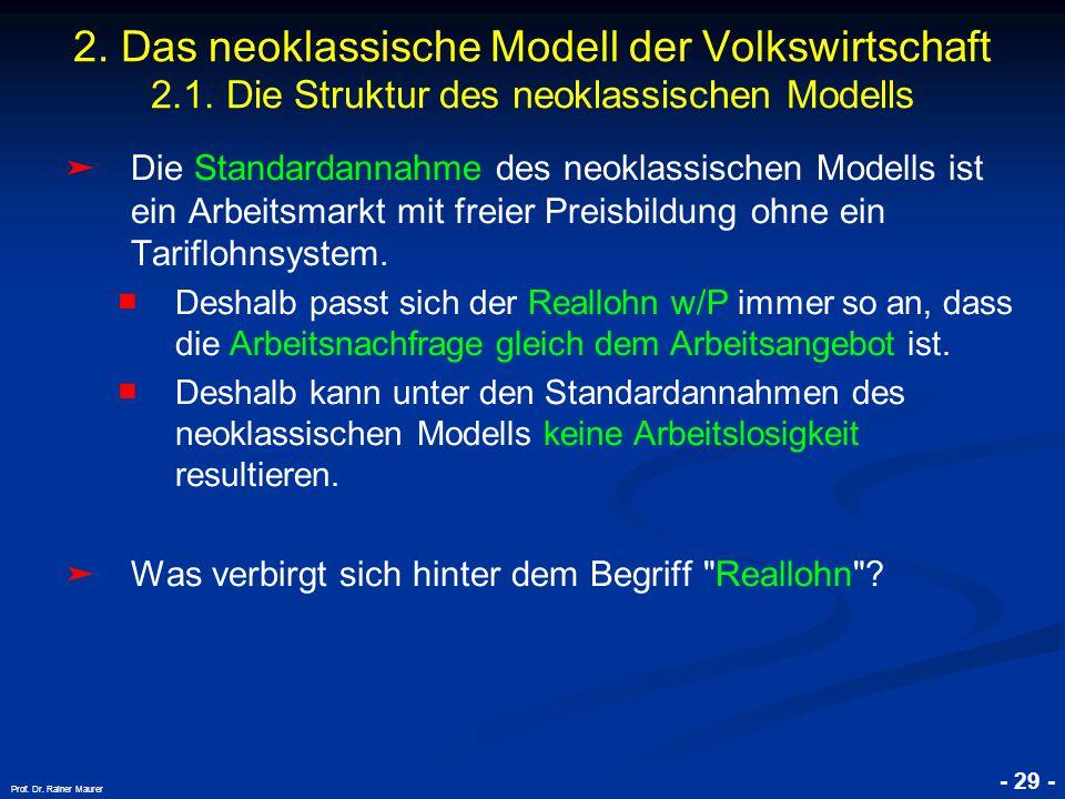 © RAINER MAURER, Pforzheim - 29 - Prof. Dr. Rainer Maurer ➤ Die Standardannahme des neoklassischen Modells ist ein Arbeitsmarkt mit freier Preisbildun