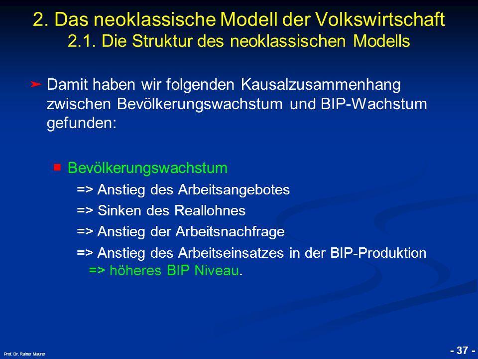 © RAINER MAURER, Pforzheim - 37 - Prof. Dr. Rainer Maurer ➤ Damit haben wir folgenden Kausalzusammenhang zwischen Bevölkerungswachstum und BIP-Wachstu