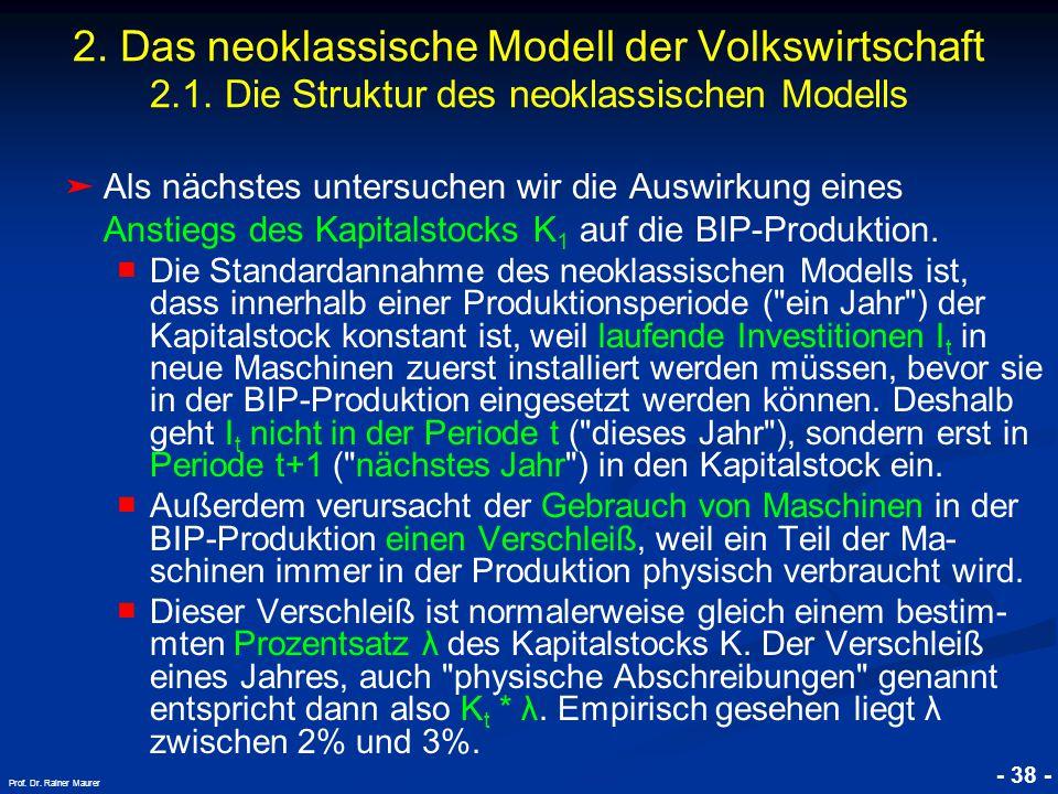 © RAINER MAURER, Pforzheim - 38 - Prof. Dr. Rainer Maurer ➤ Als nächstes untersuchen wir die Auswirkung eines Anstiegs des Kapitalstocks K 1 auf die B