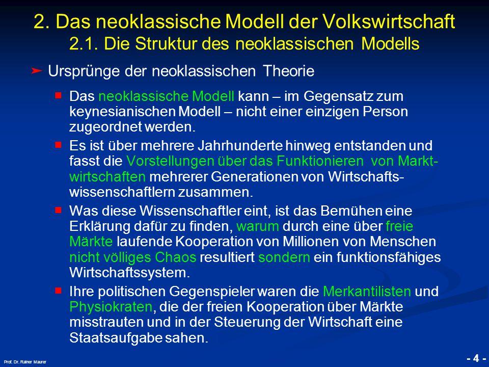 © RAINER MAURER, Pforzheim - 4 - Prof. Dr. Rainer Maurer 2. Das neoklassische Modell der Volkswirtschaft 2.1. Die Struktur des neoklassischen Modells